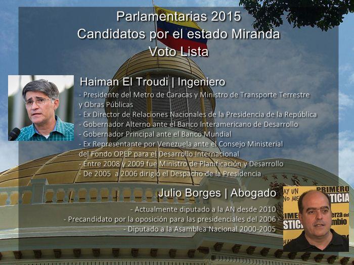 Infografía Voto Lista [Miranda] 1 (HaimanElTroudi-JulioBorges)