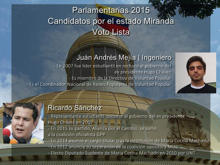 Infografía Voto Lista [Miranda] 3 (JuanMejias-RicardoSanchez)