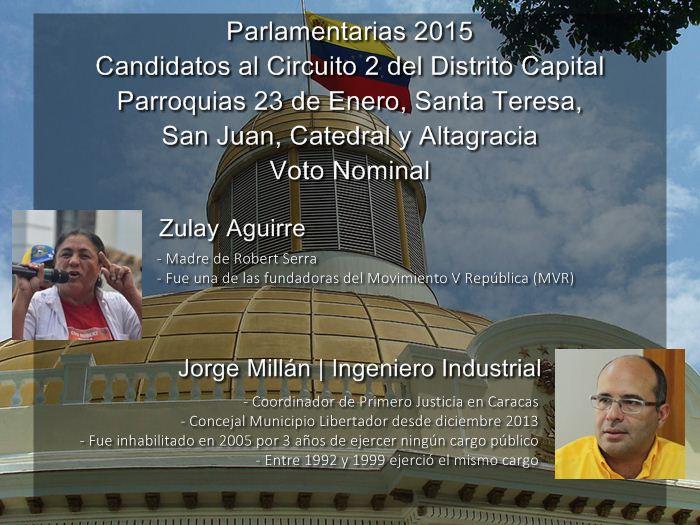 Infografía Voto Nominal [Distrito Capital] - Circuito 2