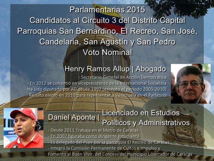 Infografía Voto Nominal [Distrito Capital] - Circuito 3