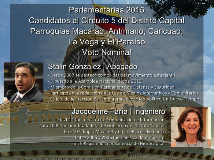 Infografía Voto Nominal [Distrito Capital] - Circuito 5 [1]