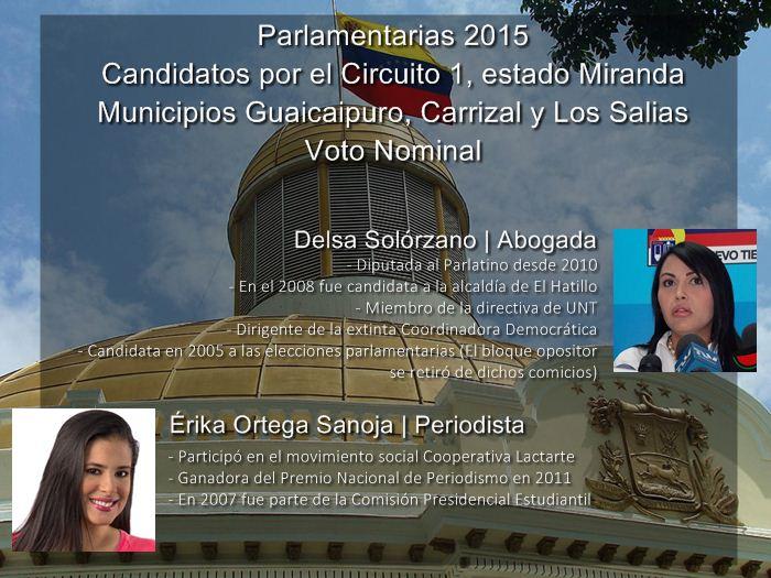 Infografía Voto Nominal [Miranda] - Circuito 1