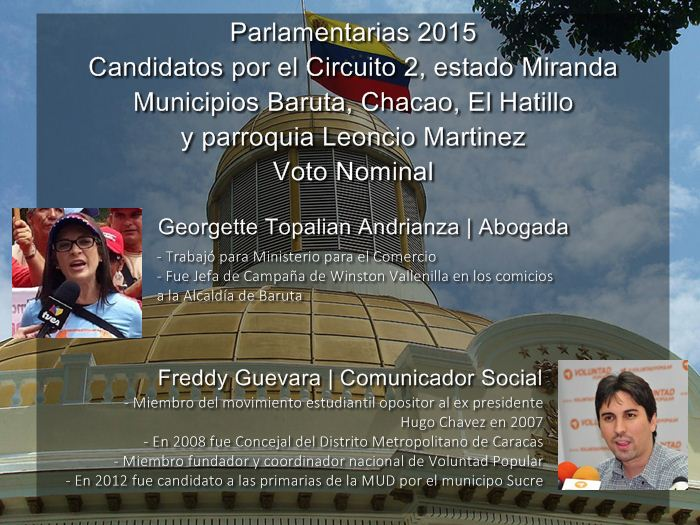 Infografía Voto Nominal [Miranda] - Circuito 2