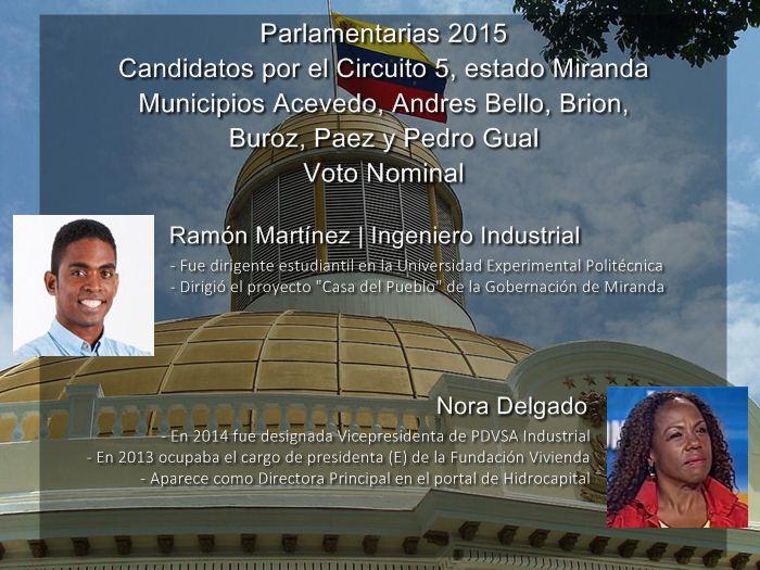 Infografía Voto Nominal [Miranda] - Circuito 5