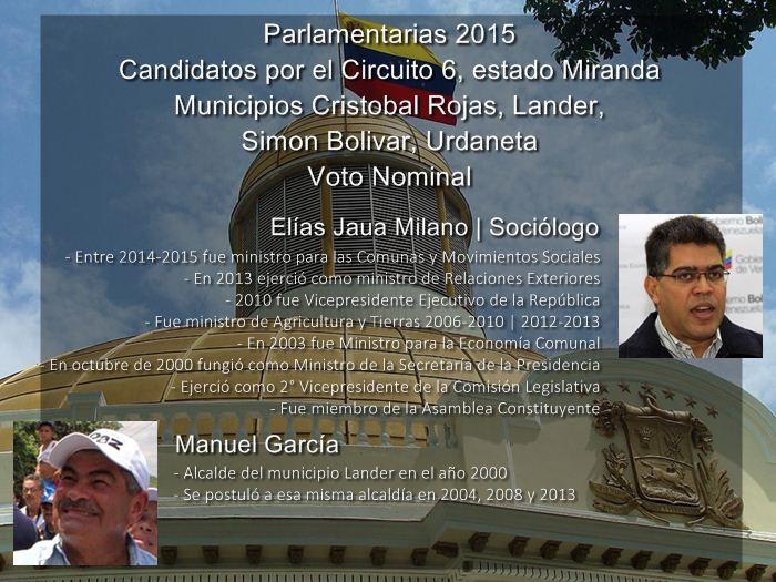 Infografía Voto Nominal [Miranda] - Circuito 6 [1]