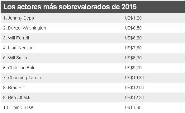 actores-2015